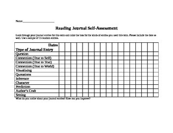 Reading Journals: Tips and Self-Analysis