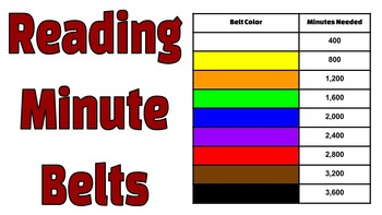 Reading Karate - Minutes Incentives
