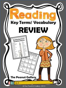 Reading Key Terms/Vocabulary Review