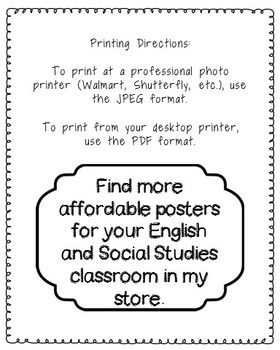 Reading Language Arts Posters, Anchor Charts, Comprehension, Class Decor