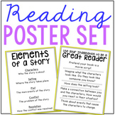 FREEBIE! Reading Language Arts Posters, Anchor Charts, Com