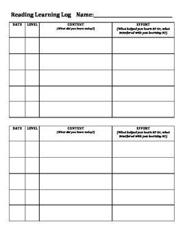 Reading Learning Goal Tracking Sheet