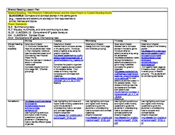 Reading Lesson Plan:  Comparing and Contrasting Texts in the Same Genre