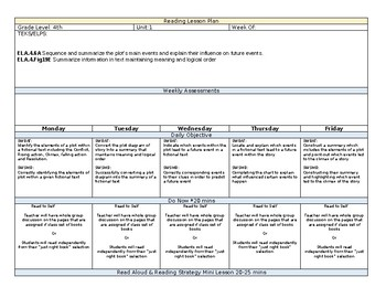 Reading Lesson Plan Grades 3rd-5th