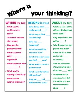 Reading & Letter Writing Anchor Charts