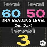 Reading Level Clip Chart (DRA)