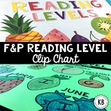 Reading Level Clip Chart (Fountas & Pinnell)