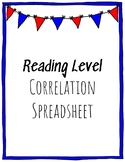 Reading Level Correlation Spreadsheet