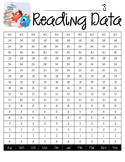 Reading Level Data Tracker