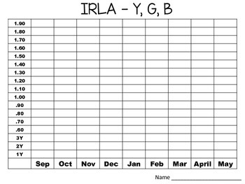 Reading Level Data Tracking Graphs