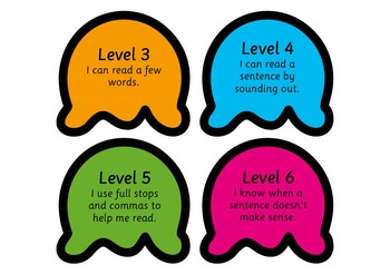 Reading Level  Data Wall Learning Target Tracker  Clip Chart Ice-cream Themed
