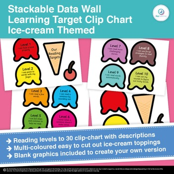 Reading Level  Data Wall Learning Target Tracker  Clip Cha