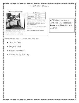 Reading Level Descriptors: K/20