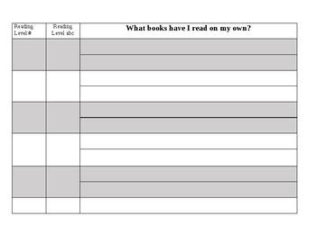 Reading Level Documentation