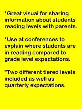 Reading Level Expectations Chart