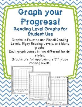 Reading Level Graphs