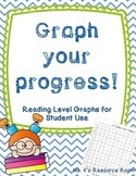 Reading Level Graphs
