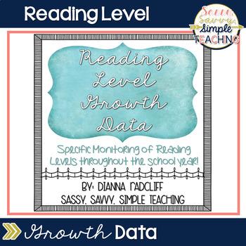 Reading Level Growth Data