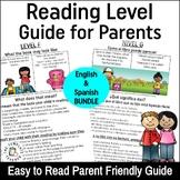 Reading Level Guide for Parent Teacher Conferences - Engli