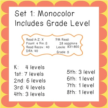 Reading Level Labels (Grades K-8)-UPDATED!