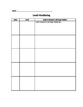 Reading Level Monitoring/ Goal Setting