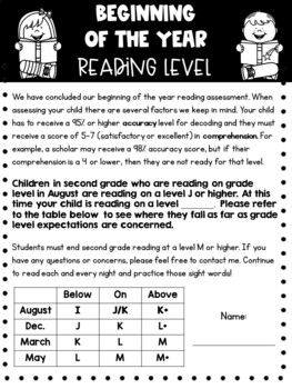 Reading Level Parent Note for the Beginning and Mid Year
