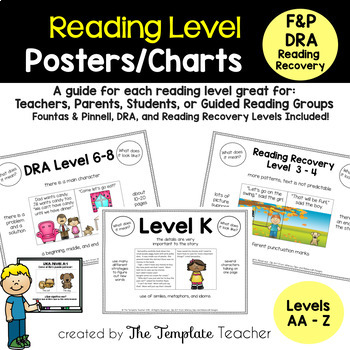 Reading Level Posters - Charts of leveled books