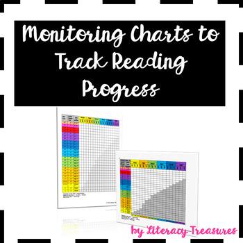 Reading Level Progress Charts