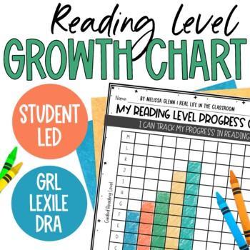 reading level progress tracker by real life in first grade tpt