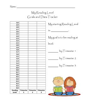 Reading Level - Student Data Tracker