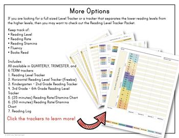 Reading Level Tracker Packet
