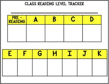 Reading Level Tracker Poster