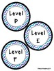 Reading Leveled Library Labels (A-Z) - Blue Waves