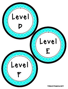 Reading Leveled Library Labels (A-Z) - Bright Turquoise Quatrefoil