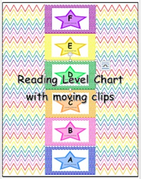 Reading Levels Chart with clips