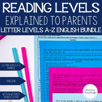 Reading Levels Explained for Parents Bundle [A-Z]