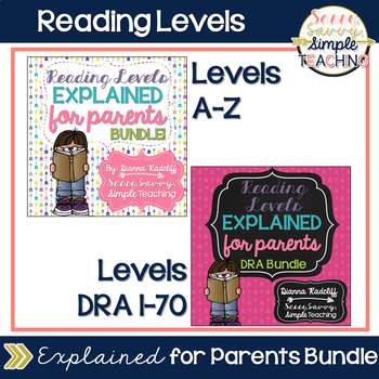 Reading Levels Explained for Parents BUNDLE [Levels A-Z & DRA Levels 1-70]