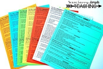 Reading Levels Explained for Parents BUNDLE [Levels A-Z and DRA Levels 1-70]