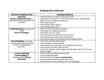 Reading Like An Historian Worksheets & Teaching Resources | TpT