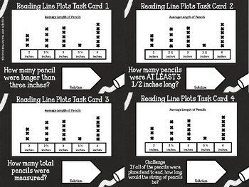 Reading Line Plots Task Card Kit- 4th/5th Fractions Focus