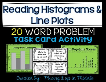 Reading Line Plots and Histograms WORD PROBLEM Math Center