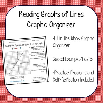 Reading Lines from a Graph- Graphic Organizer and Examples