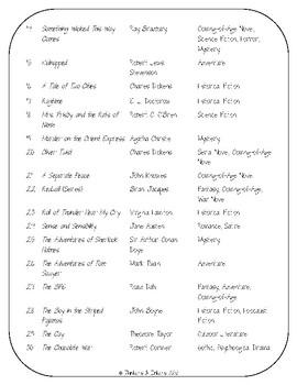 Reading List: Traditional & Modern Classics