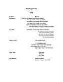 Reading List for Kindergarten Students