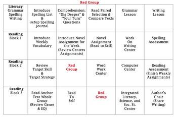 Reading & Literacy Block - Student & Teacher Schedules/ Menus