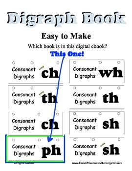 Reading Literacy Center for Beginning Blend PH - Digraph Flip Book