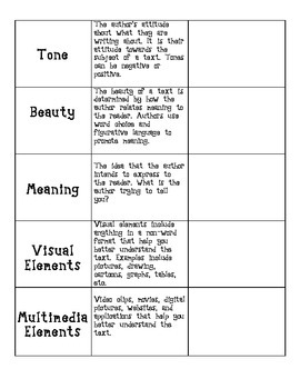 Reading Literature 7 Vocabulary Words Foldable