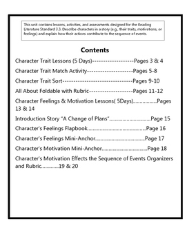 Reading Literature Character Unit