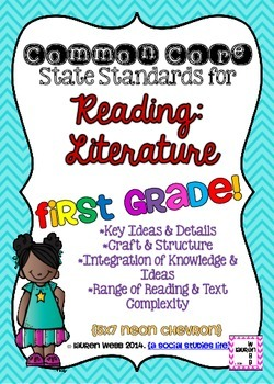 1st grade ELA Reading Literature Common Core Standards Posters