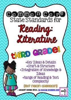 3rd grade ELA Reading Literature Common Core Standards Posters